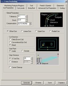 Вкладка CutParameters