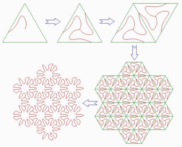 Использование треугольников