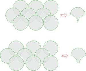 Получение контура на базе окружности